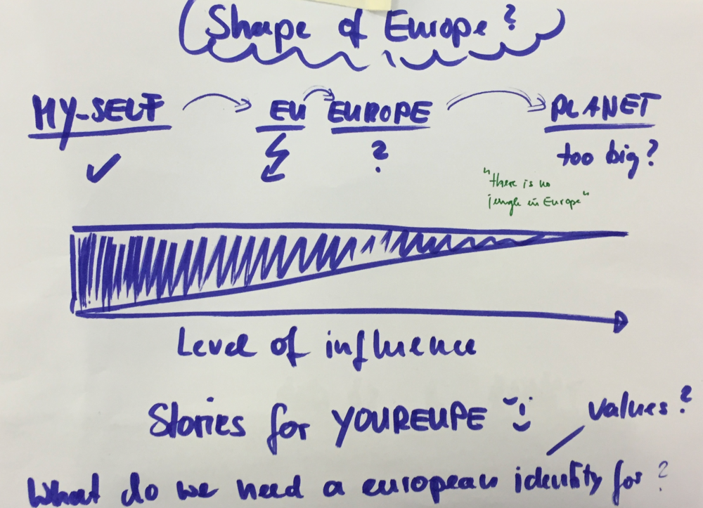 What is the shape of an European identity? - ...and do we need one at all?