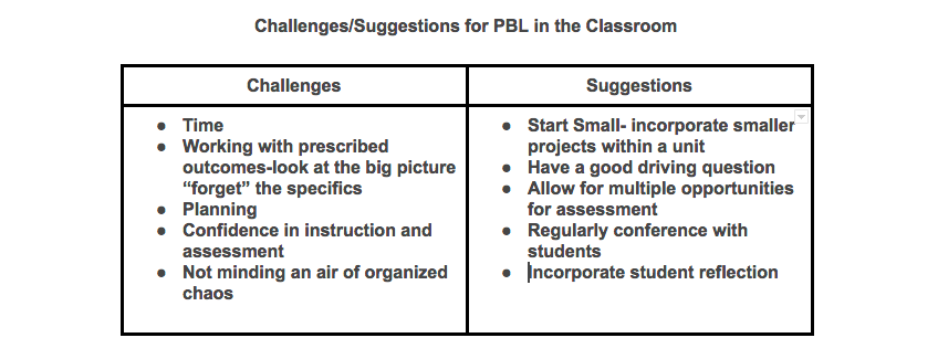 challengessuggestionsPBL.png