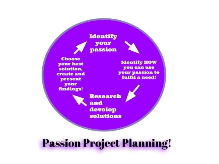 Passion Project Planning (1).jpg