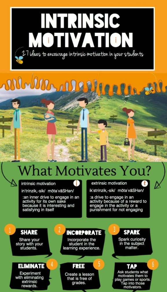 instrinsic-motivation.jpg