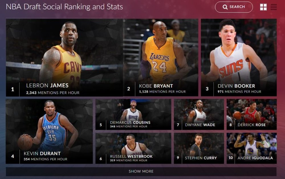 global.nba.com/nbapulse