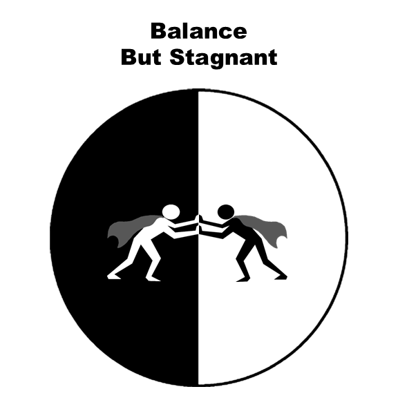 Balance but stagnant