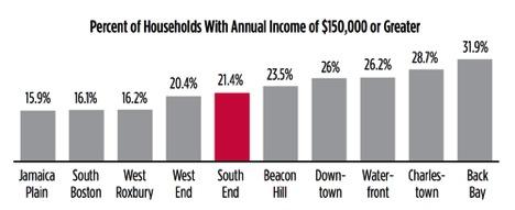 SE Demographics2.jpg