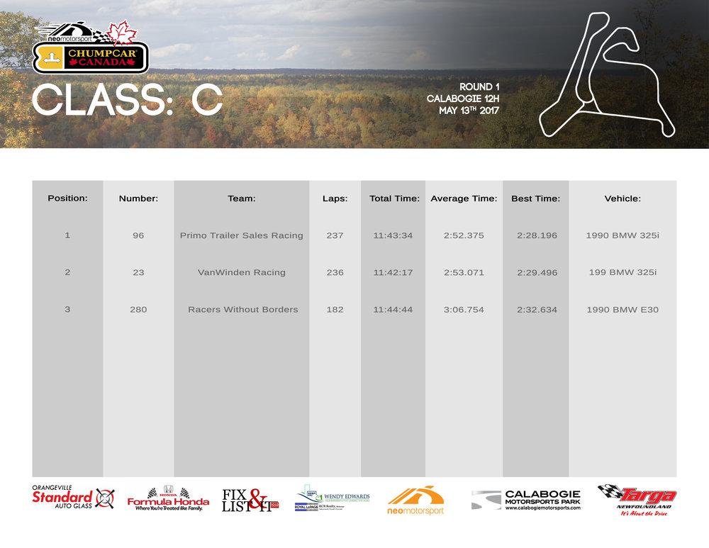 ChumpCar Canada Calabogie 12H Class C Results