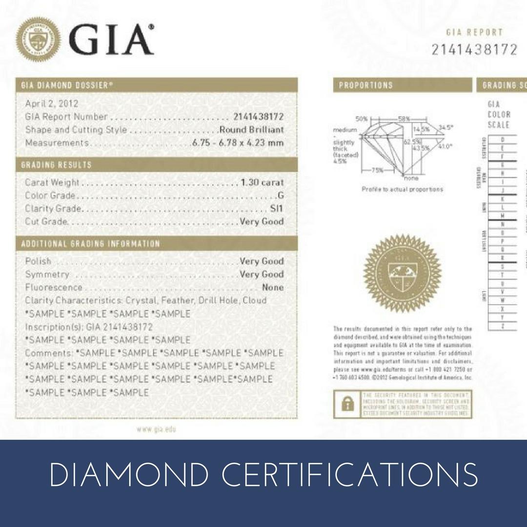 Diamond Certifications Burkes Fine Jewelers