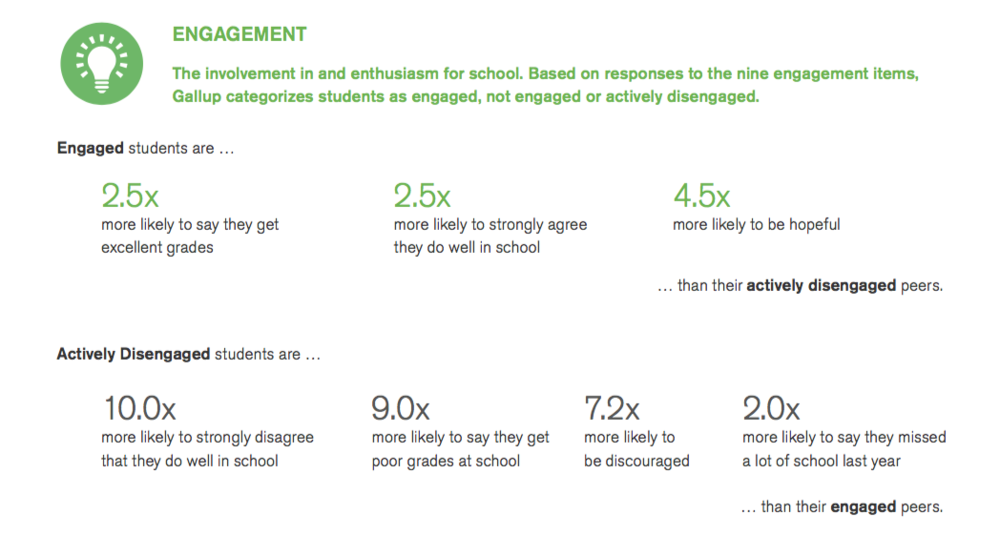 Engaged vs Disengaged Students Statistics.png