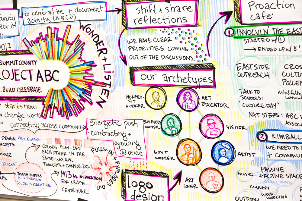 ProjectABC Summit_11.14.17_RW_sm-6.jpg