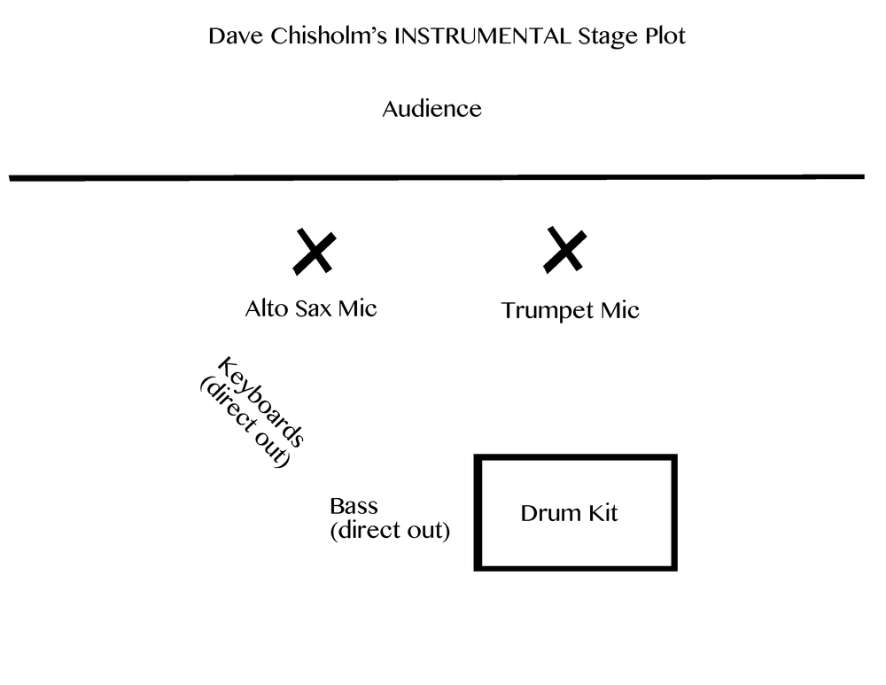Stage Plot.png