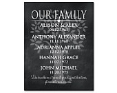 Anniversary gift - Grandparents Gift Parent's Gift - Our family - Personalized Family Art - Family like branches on a tree - Names and dates