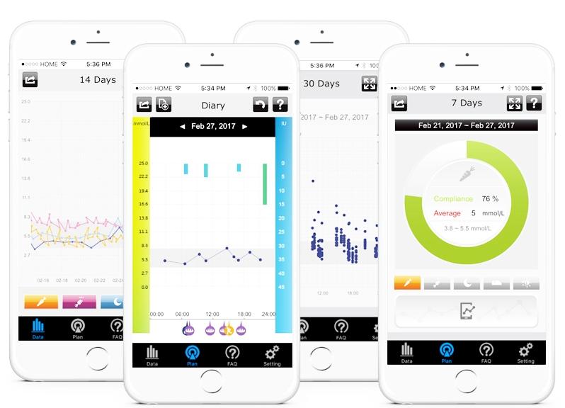 Multiple_Trends_Displays.jpg