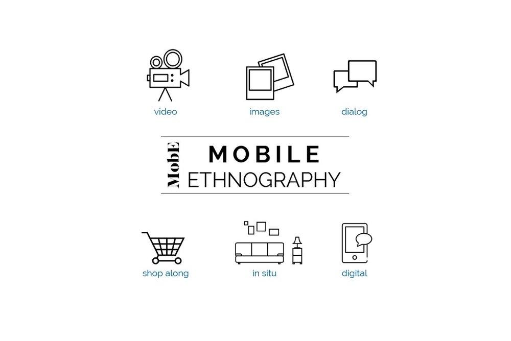 Mobile Ethnography Image.jpg