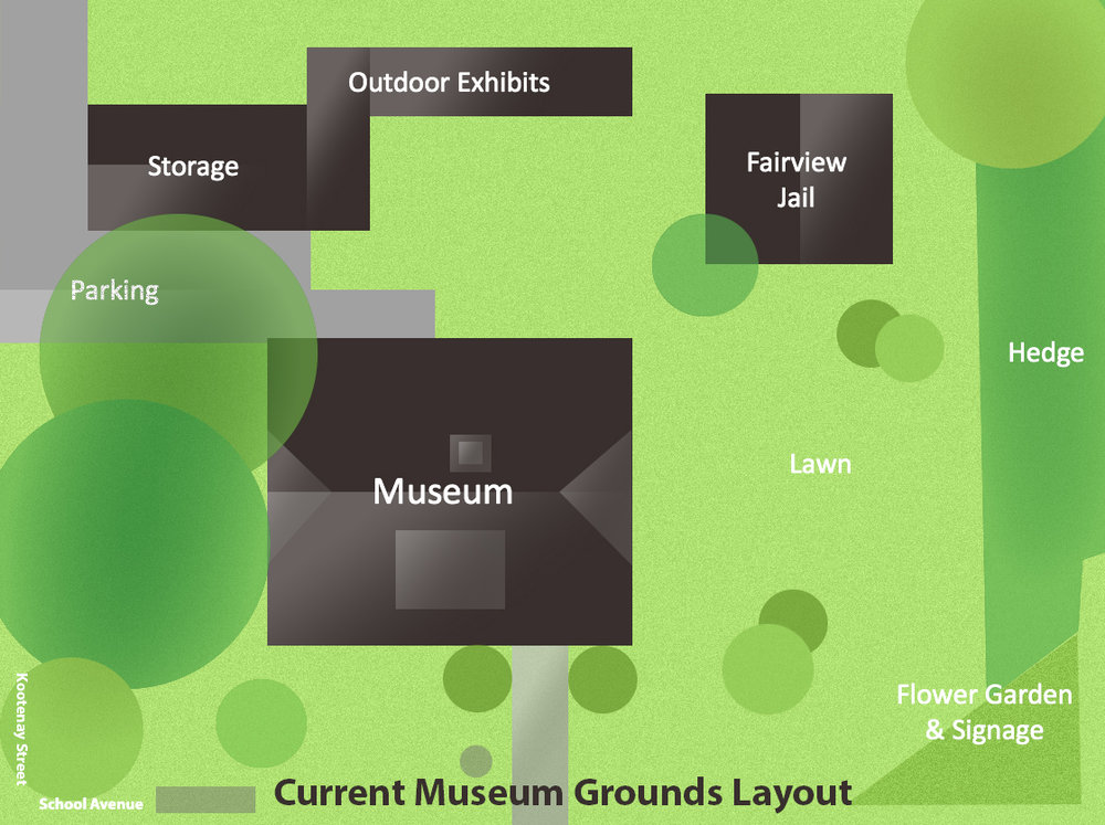 Here's what the Museum grounds currently look like from a bird's eye view. We believe that much of this space is under-utilized and can provide excellent opportunity for outdoor exhibit expansion and public interaction.