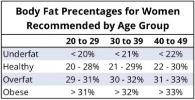 body fat percentage .jpg