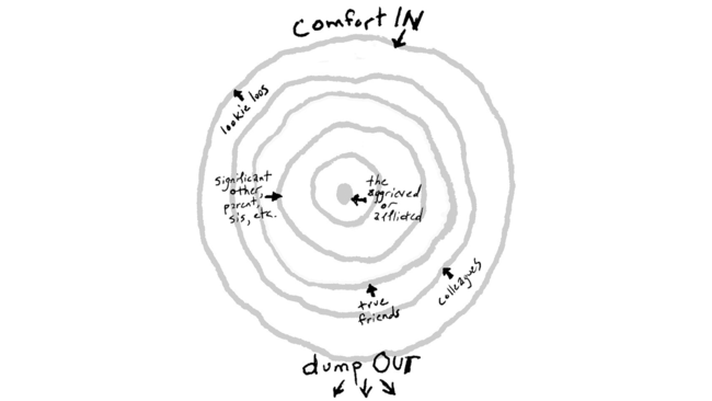 http://www.latimes.com/nation/la-oe-0407-silk-ring-theory-20130407-story.html#axzz2kF8iBw9U
