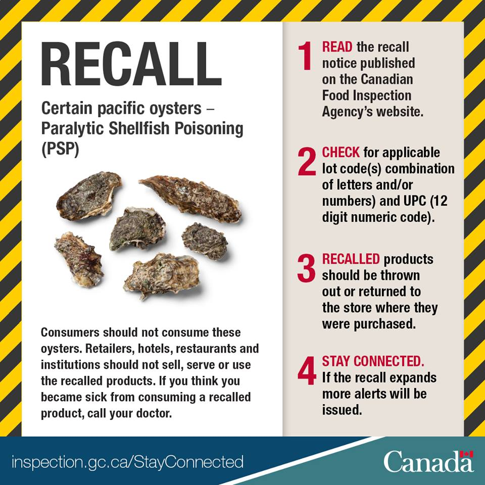 CFIA Pacific Oysters.jpg