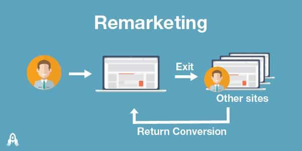 Dental+Practice+Advertising+Examples.jpg