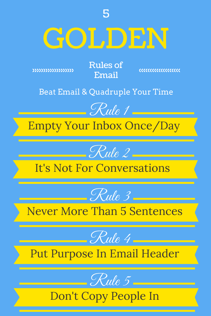 5-golden-rules-of-email