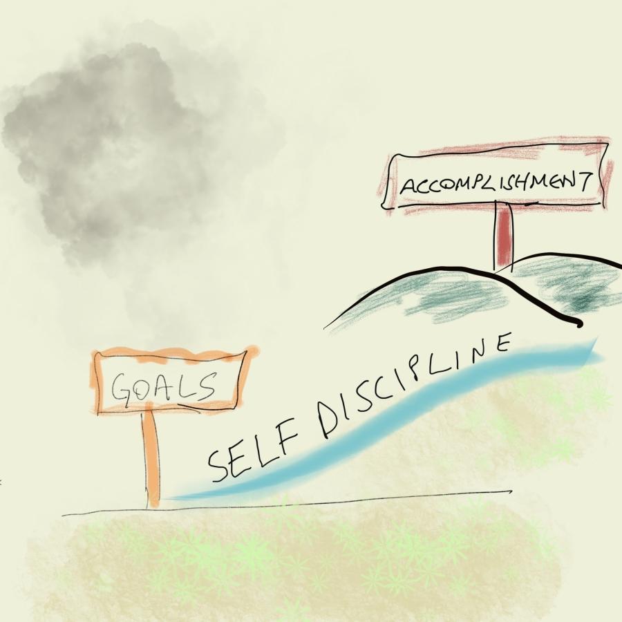 self_discipline.png