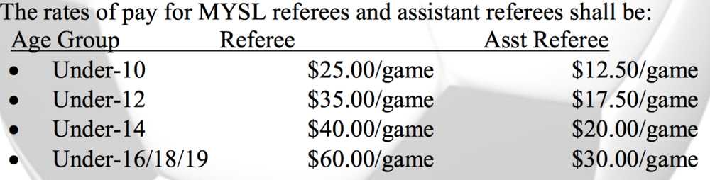 MYSL Official 2017 Rules Manual - Referee Pay Rates