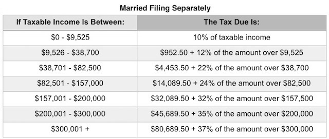married filing separately tax rate.png