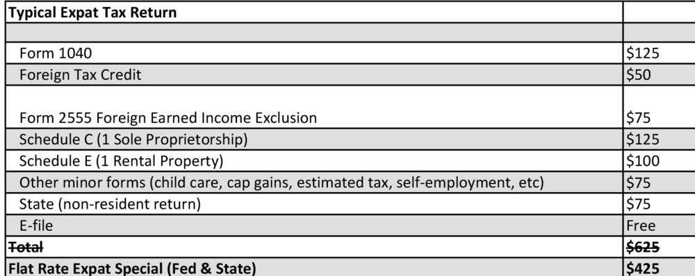 $350 Flat Rate Federal Expat Tax Return | $50 FBAR | $75 State