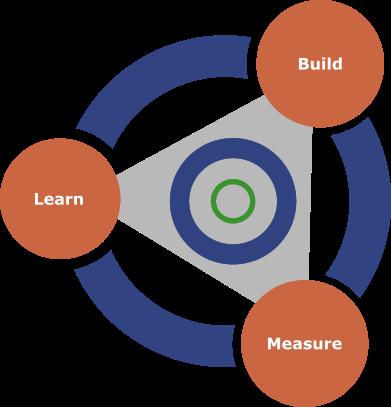 lean_org.png