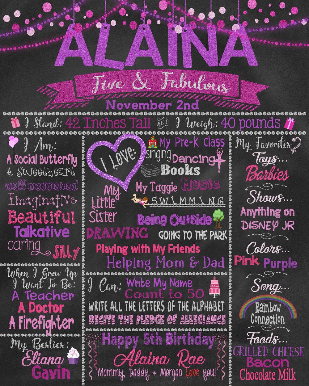 Alaina 5th Birthday Chalkboard.jpg
