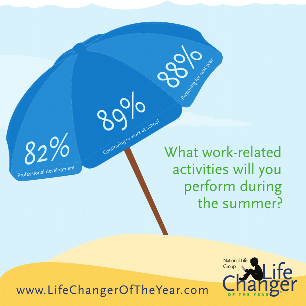 More than 80% of all respondents indicated that they planned to dedicate at least part of the summer months to their job.