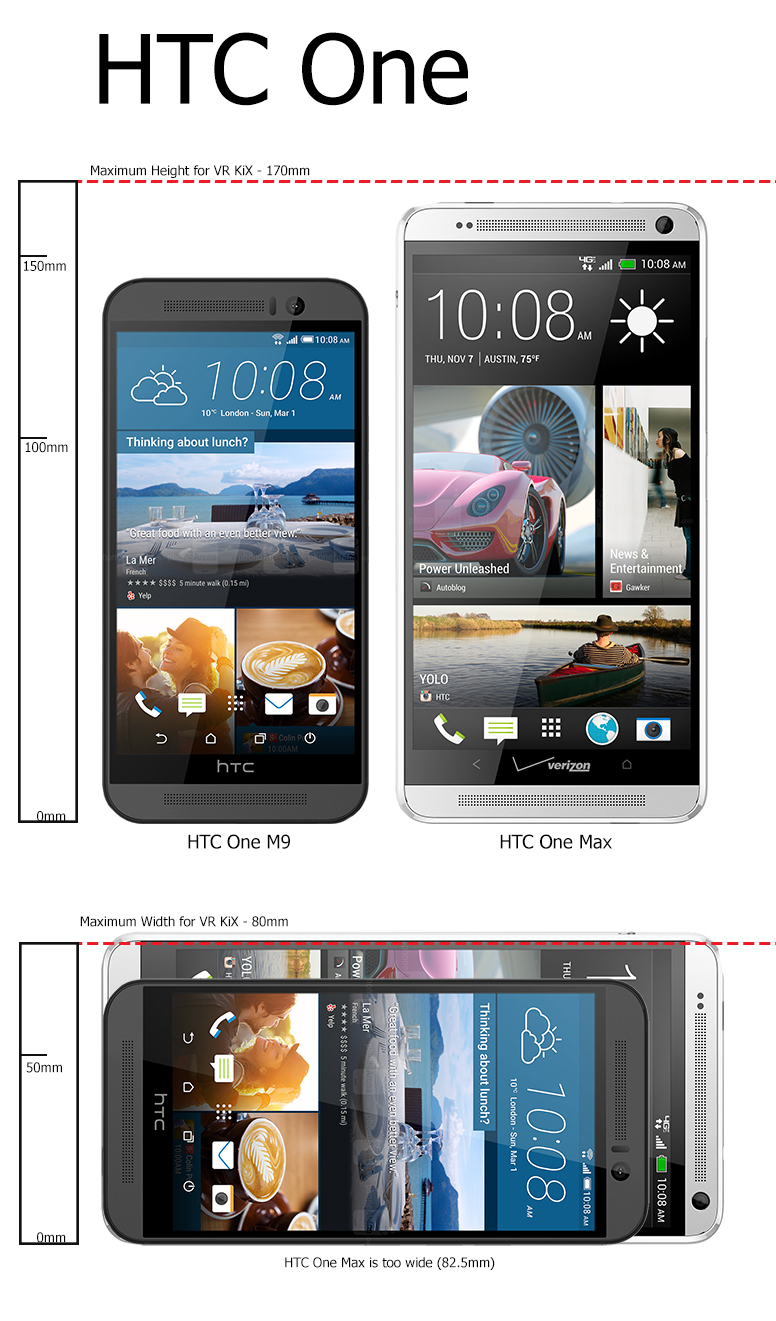 The HTC One Max will not fit into VR KIX phone tray. You can see in the diagram above, it exceeds the 80 mm maximum width.
