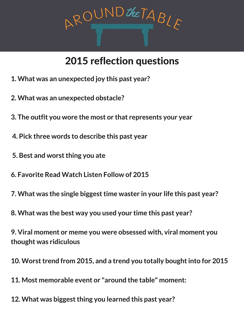 2015 reflection questions