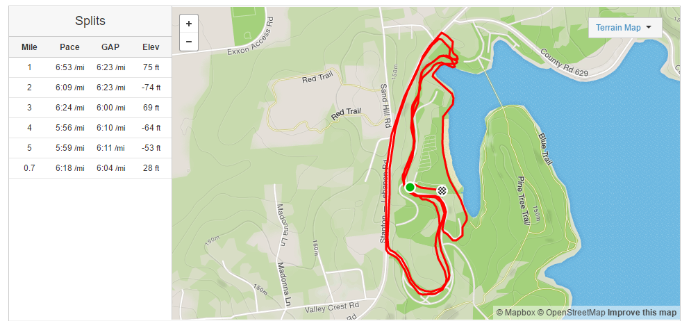 The run course and splits. Find it  here on Strava  (if you follow me!) I ended up with 5.7 miles at 6:16 pace.