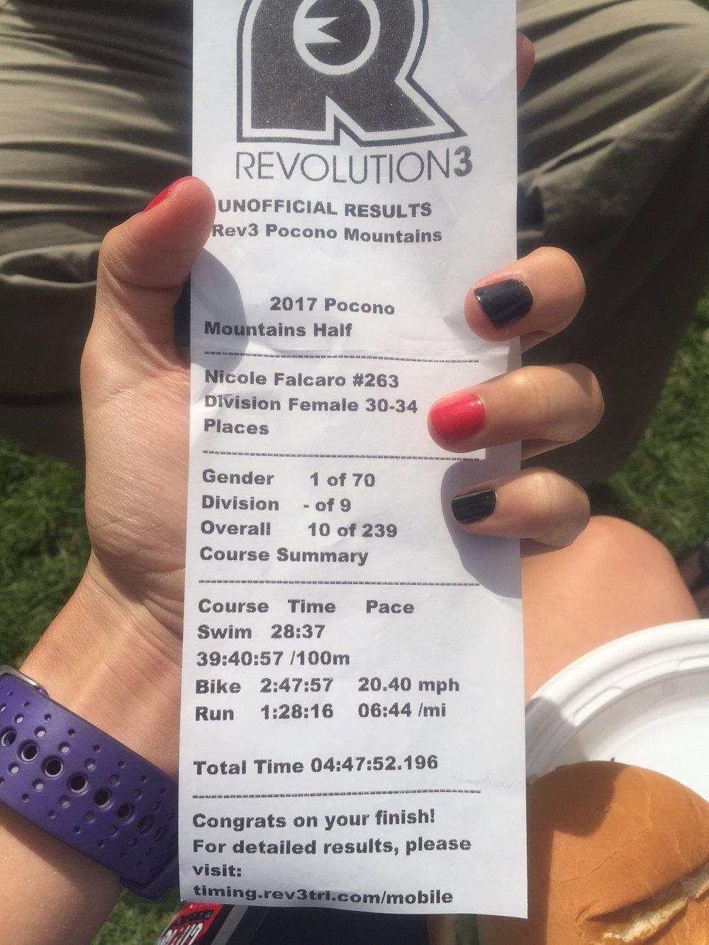 Final splits receipt