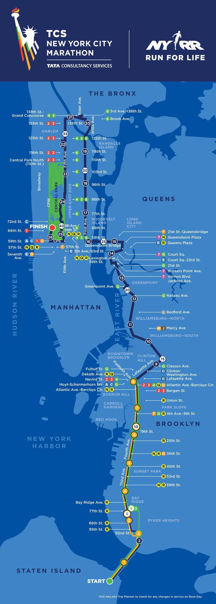 Nyc Marathon Course Preview City Coach New York City S Endurance