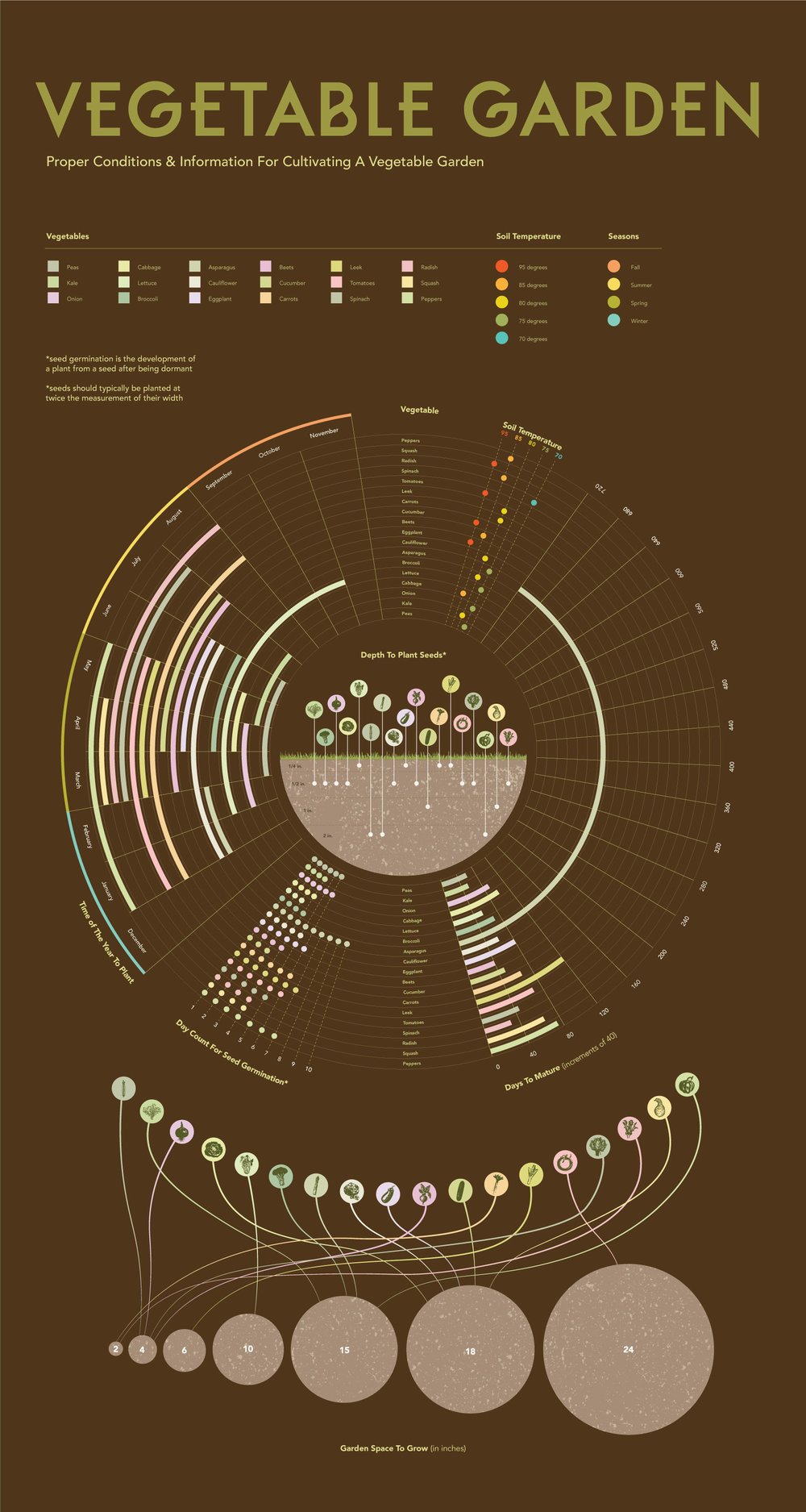 gardening-info-design-1.jpg