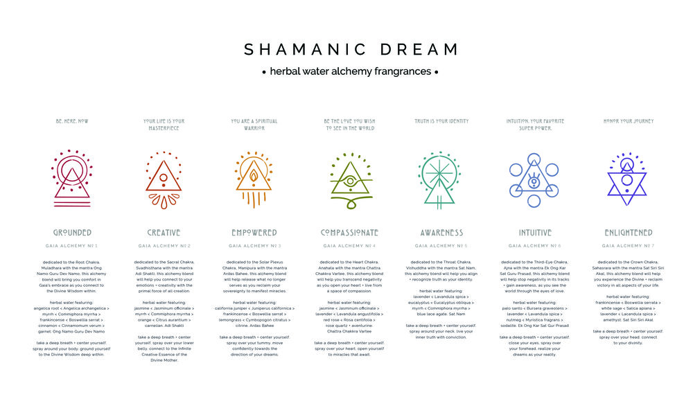 website alchemy chart-08-08.jpg