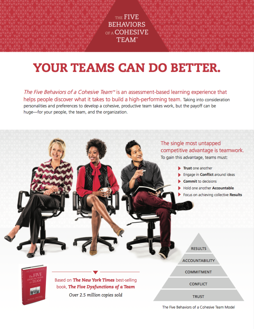 The Five Behaviors™ Powered by All Types™ (Facilitation Kit) ebrochure   2-page program overview of The Five Behaviors Powered by All Types.