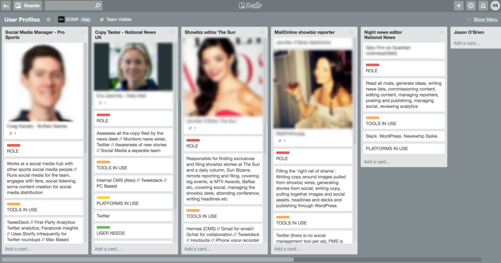 User personas crafted in Trello.