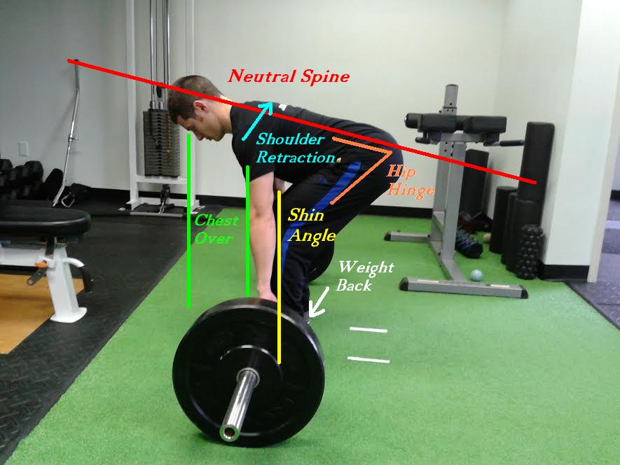 Copy of Weight Lifting Form Analysis