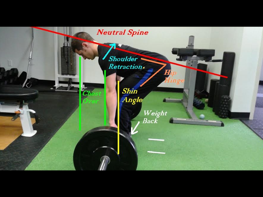 Form Analysis to Help Reduce Risk of Re-Injury