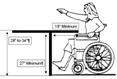 This diagram shows a compliant table
