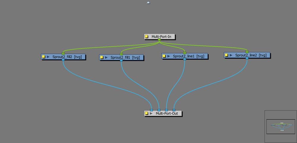 Seedling puppetsoverandunder node.png