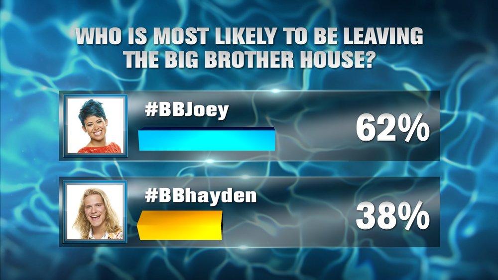 BB_Poll.jpg