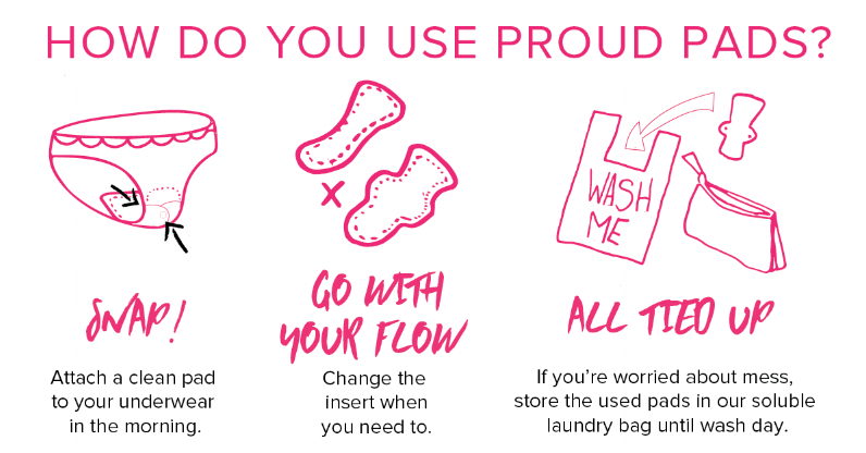 Artboard 2What are Proud Pads.png