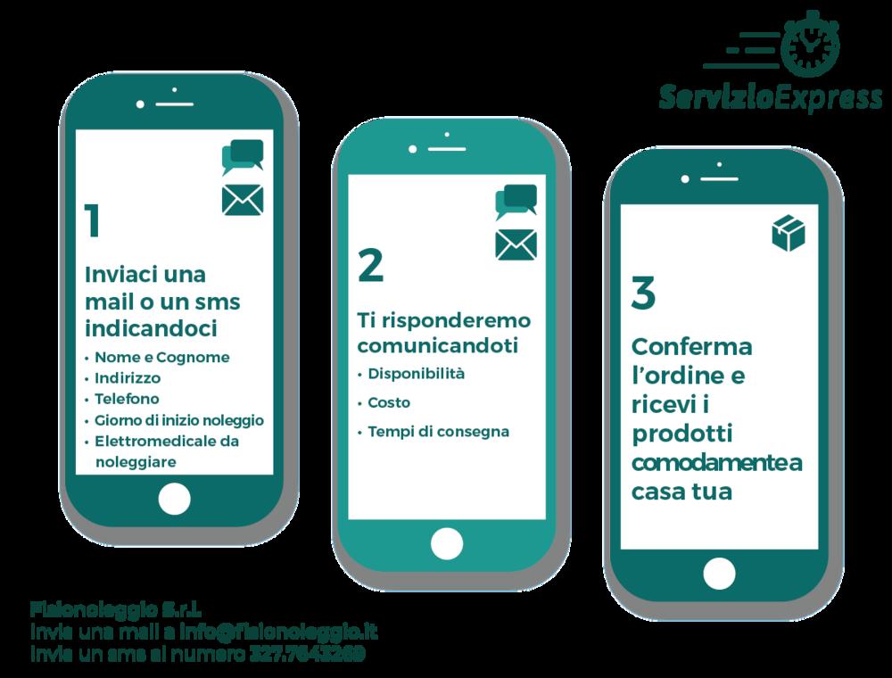 Infografica Fisionoleggio_Tavola disegno 1.png