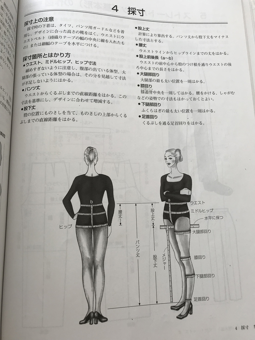 Bunka-pants and skirts-pants-measurements-explanation.jpg