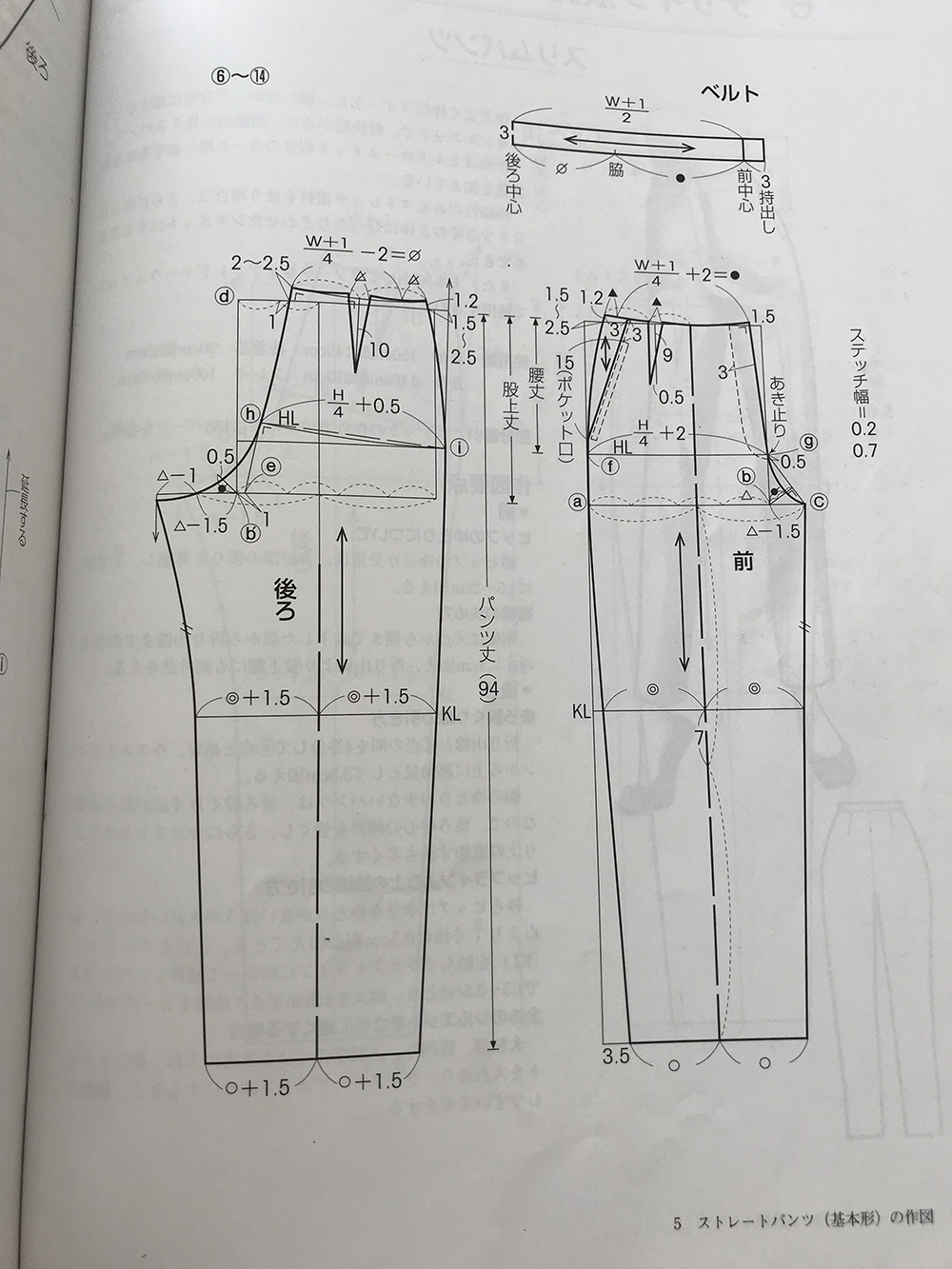 Bunka-pants and skirts-pants-pattern-draft.jpg