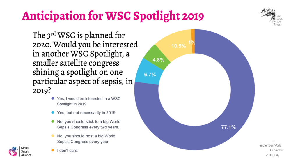 Outcomes 2nd WSC and WSD 2018 8.png