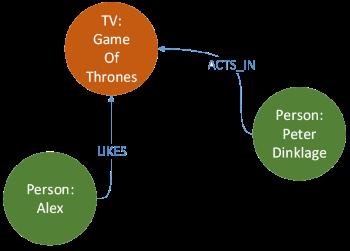 medium-graph.png