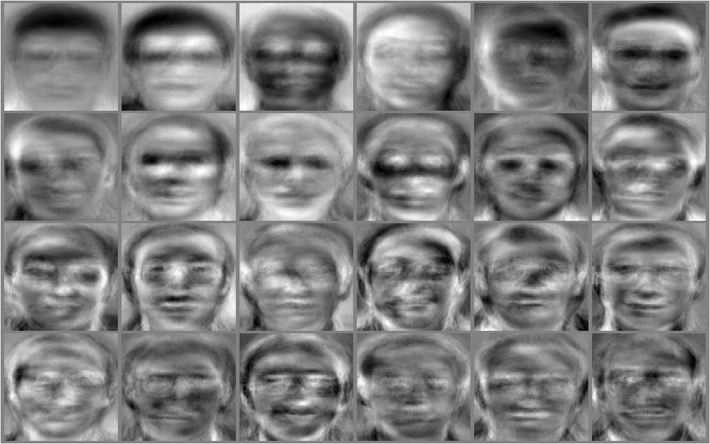 Eignefaces