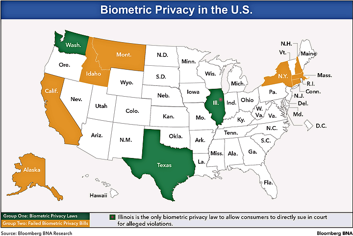 Biometric privacy laws in the United States.